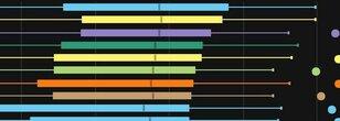 Shadowlands 9.1 Season 2 Mythic+ DPS, Tank and Healer Log Rankings, Week 14