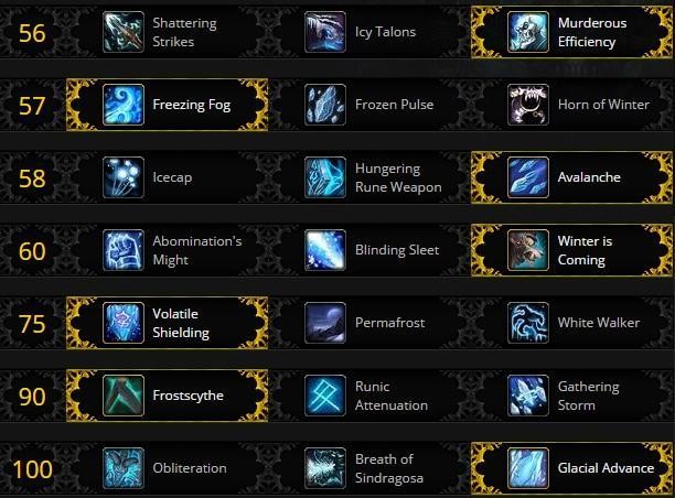 Legion Pvp Dk Style Talents And Suggestions For All Specs Death Knight Icy Veins