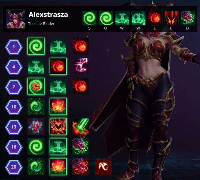 Ana Build Hots