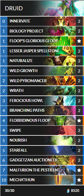 18 Boomsday Decks For Day 1 - News - Icy Veins Forums