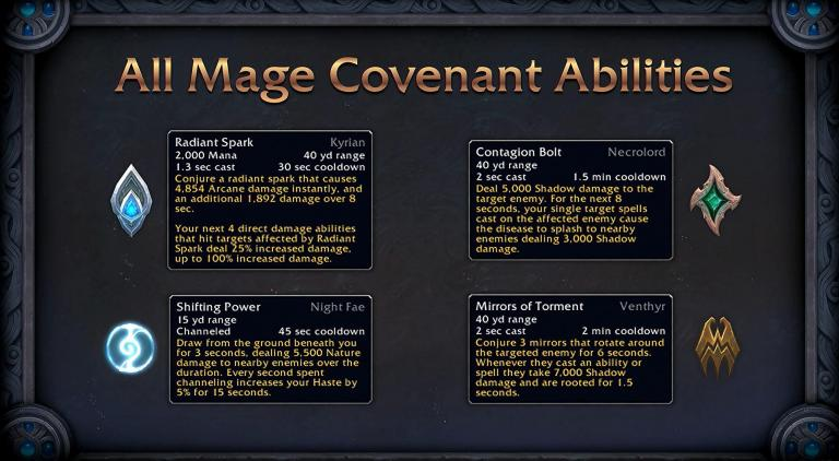 mage covenant abilities.JPG
