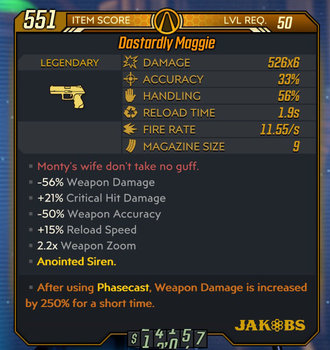 Maggie weapon example Level 50 stats
