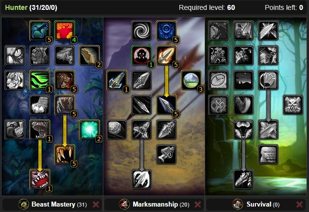 Standard Raiding/Solo Spec as Beast Mastery