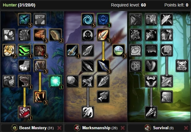 Beast Mastery Hunter Talents Level 50 to 60