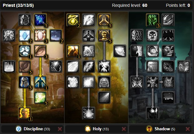 Wow Classic Discipline Priest Leveling Talent Build From 1 To 60 Wow Classic Icy Veins