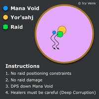 Dragon Soul - Yor'sahj - Blue/Purple Oozes Strategy
