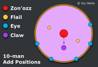 Dragon Soul - Zon'ozz - Adds Spawning Positions 10-man