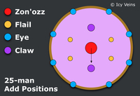 Dragon Soul - Zon'ozz - Adds Spawning Positions 25-man