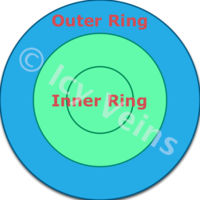 Elegon - Inner and Outer Rings