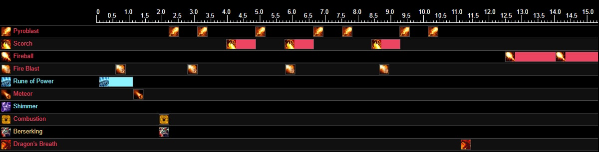 Fire Mage Azerite Rotation 1