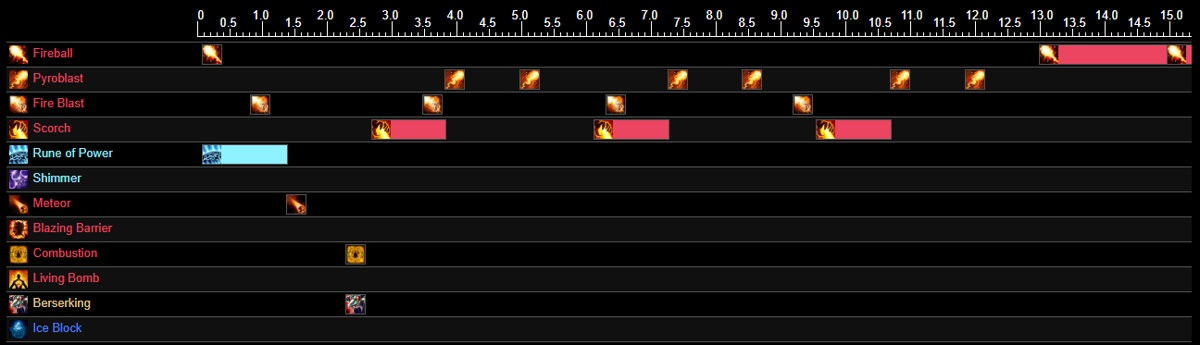 Fire Mage Azerite Rotation 2