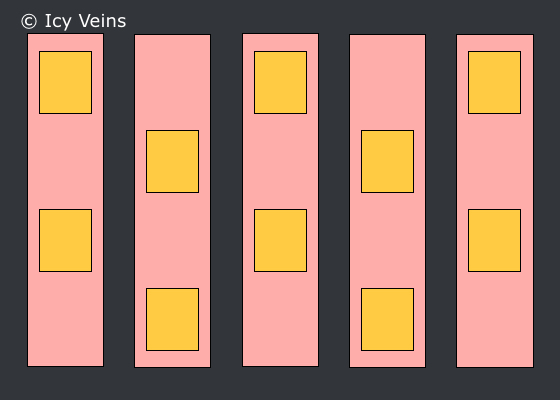 Hans'gar and Franzok Pattern 3