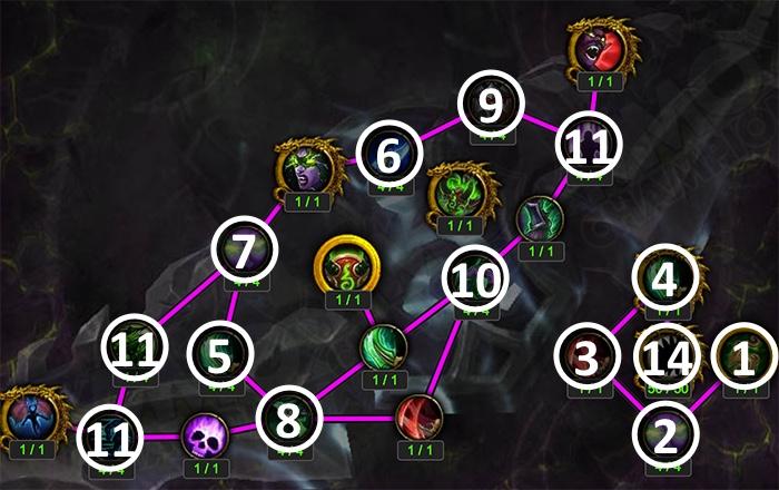 Wow Legion   Demonhunter Dps Build