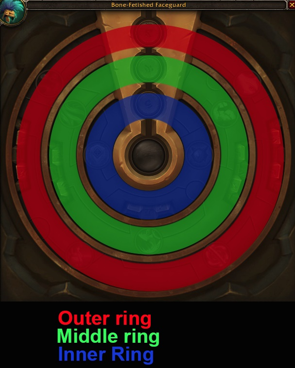 Azerite Armor Rings Diagram