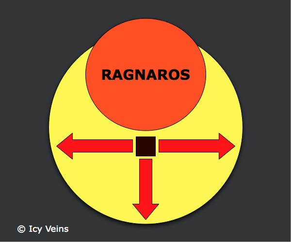 Ragnaros Sulfuras Smash