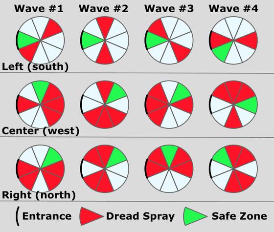 Sha of Fear - Dread Spray Pattern