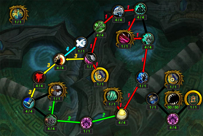 Artifact Progression - Path #2